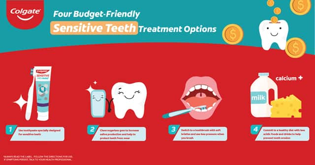 Four budget friendly sensitive teeth treatment options