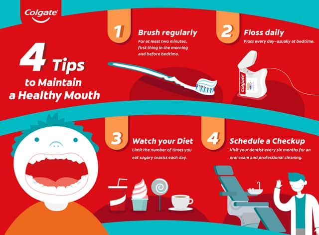 Four tips for healthy mouth